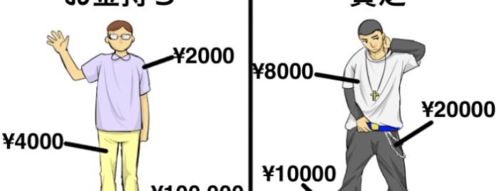 【雑学】金持ちと貧乏人の行動・考え方の違いとは!?